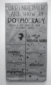"""b&w image of a poster. text """"OPPENHEIMER ART SHOW '19"""" """"DEMOCRACY"""" """"PLACE A DOT NEXT TO YOUR FAVOURITE THEME!"""" segments with various themes (virtual reality, art of the natural world, changes, attraction, rules of engagement) each with a small infographic and a varied number of small dots depending on the popularity of the theme."""